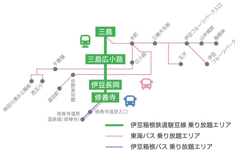 Izuko網頁路線圖
