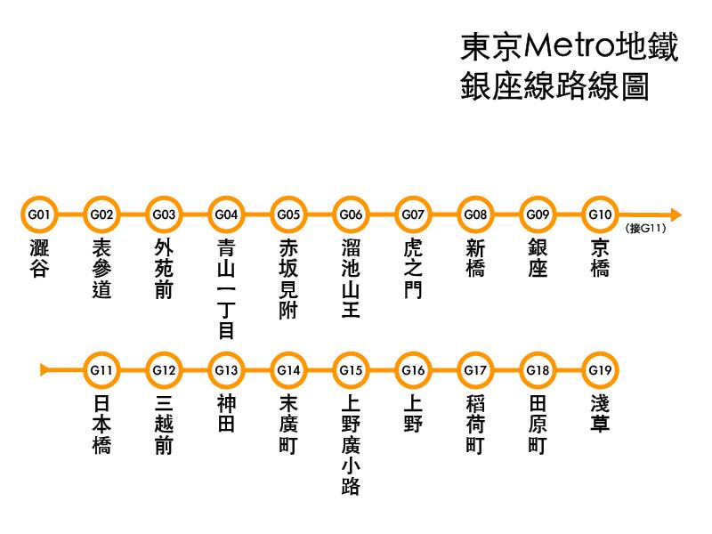 東京Metro地下鐵 銀座線路線圖