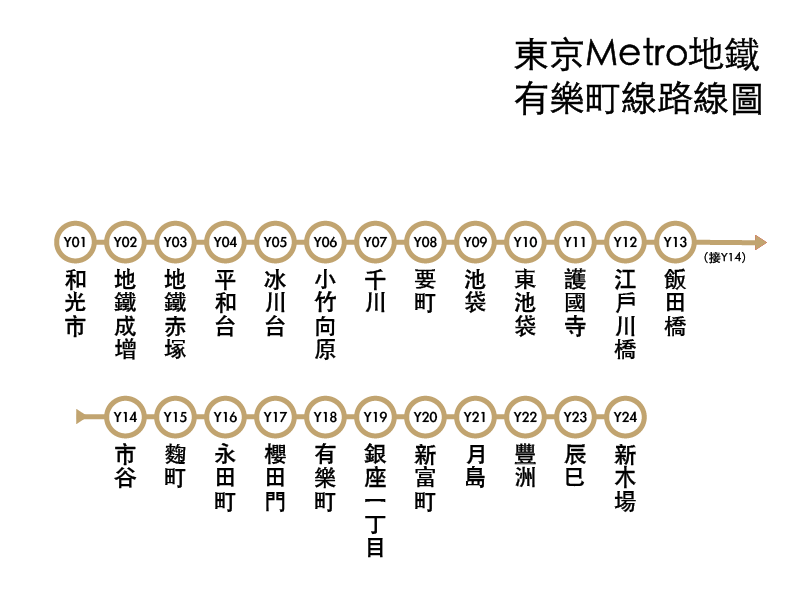 東京Metro地下鐵有樂町線路線圖
