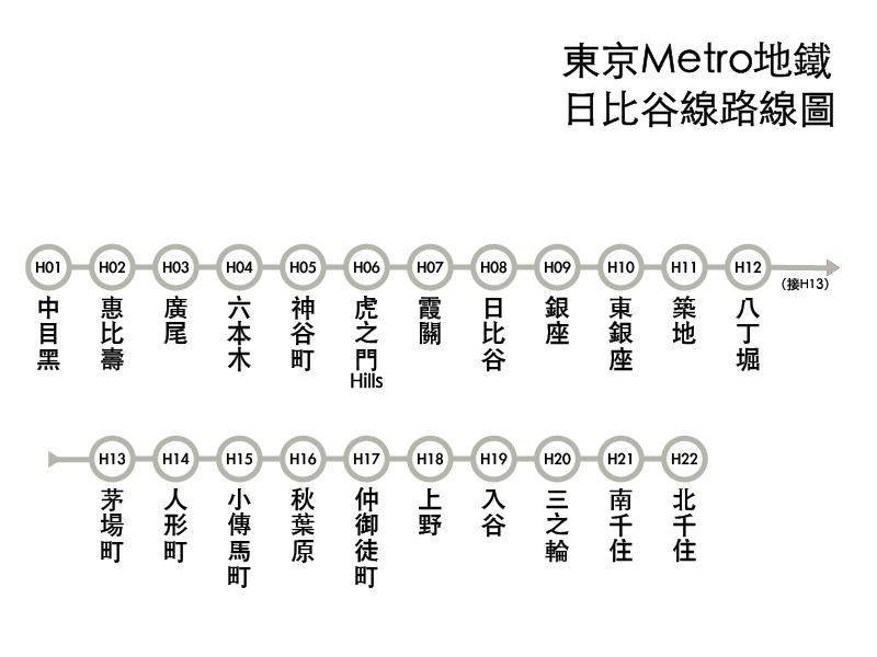 東京Metro地下鐵日比谷線路線圖