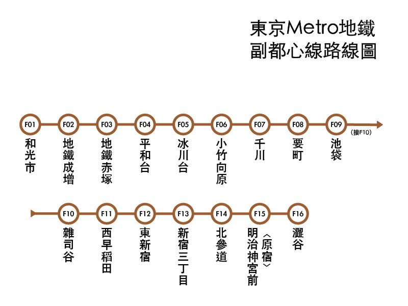 東京Metro地下鐵 副都心線路線圖