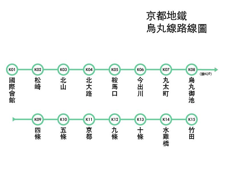 京都地下鐵烏丸線路線圖