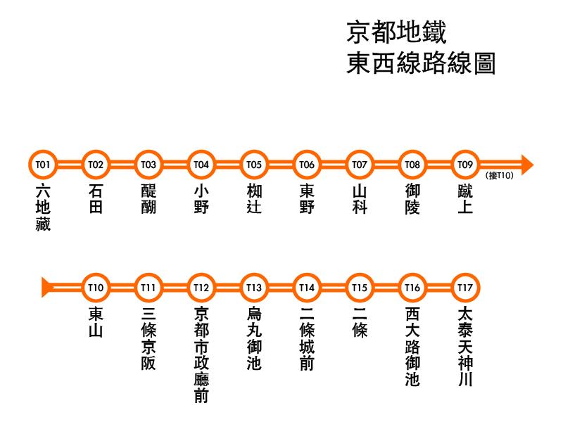 京都地下鐵東西線路線圖