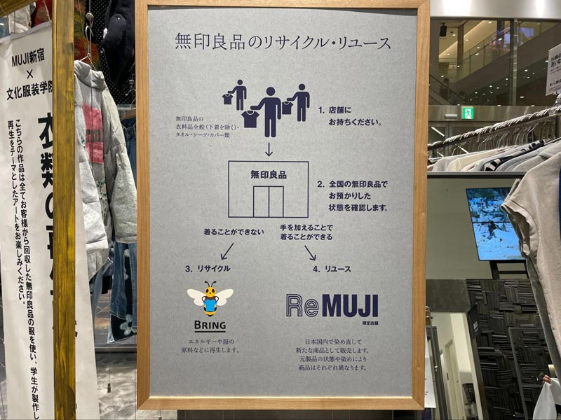 「ReMUJI」商品告示牌